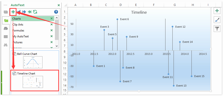 Milestone Plan Template In Excel New How to Create Timeline Milestone Chart Template In Excel