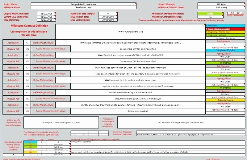 Milestone Plan Template In Excel New Milestone Schedule Template Excel Chart In Timeline
