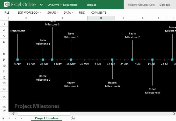 Milestone Plan Template In Excel Unique How to Easily Create Project Timeline In Excel
