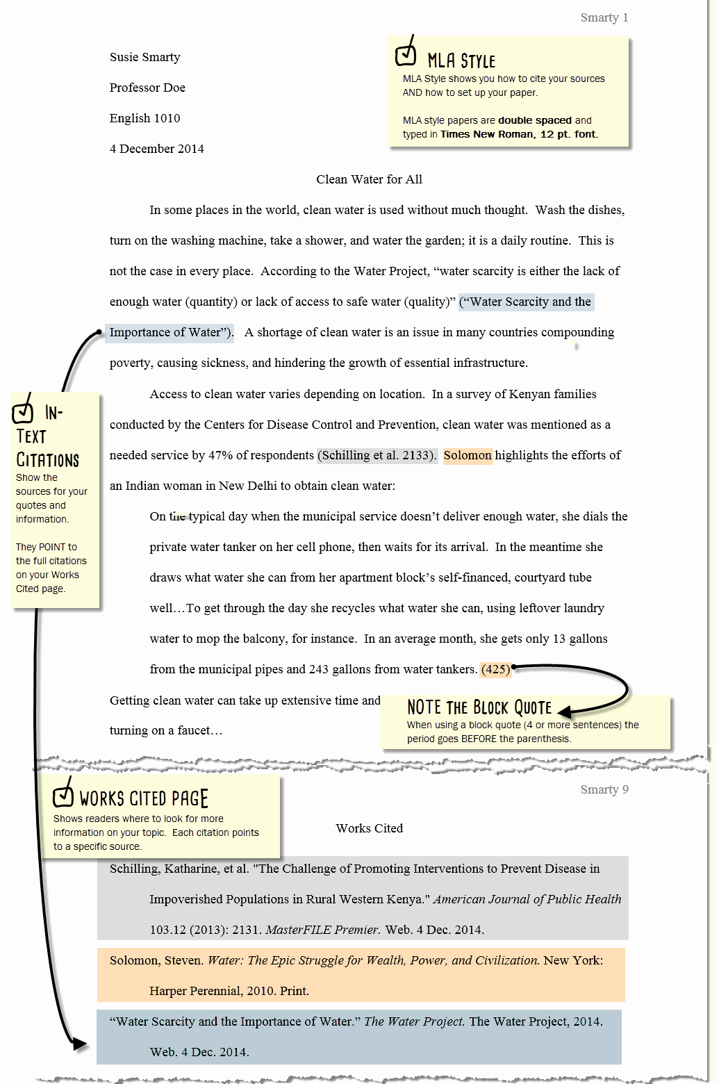 Mla format Of A Paper Inspirational Using Citations In A Paper Mla Citations Library Home