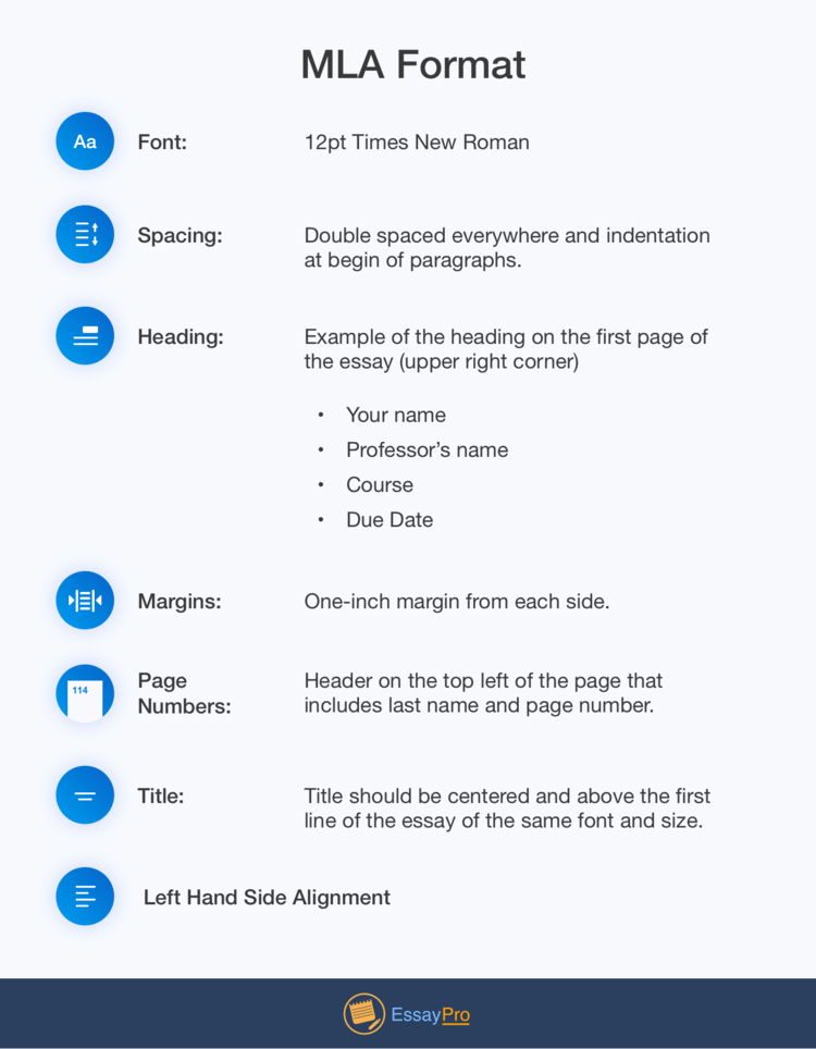 Mla format Of A Paper Luxury How to format An Essay Plete Guide 2019 Update