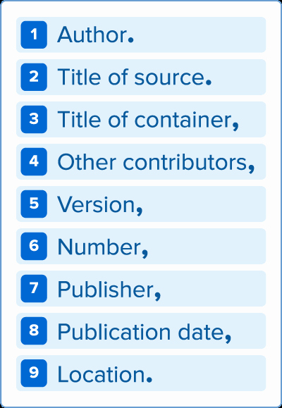 Mla format On Word 2016 Inspirational Mla How to Cite Your sources Gould Guides at Carleton