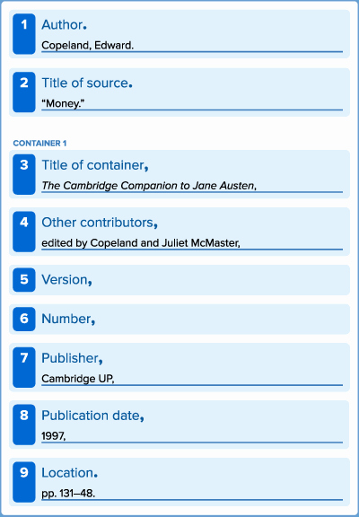 Mla format On Word 2016 Lovely Works Cited Mla Style for Writing Libguides at