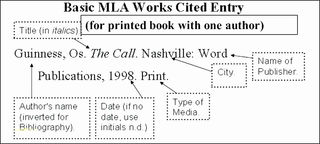 work cited page mla format template citation example the
