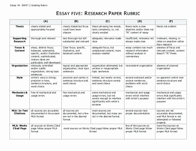 Mla formatted Research Paper Example Best Of Mla formatted Essay format Two Professors Example Works
