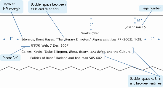 Mla Works Cited Page Template Inspirational Example Of Works Cited Page In Mla format