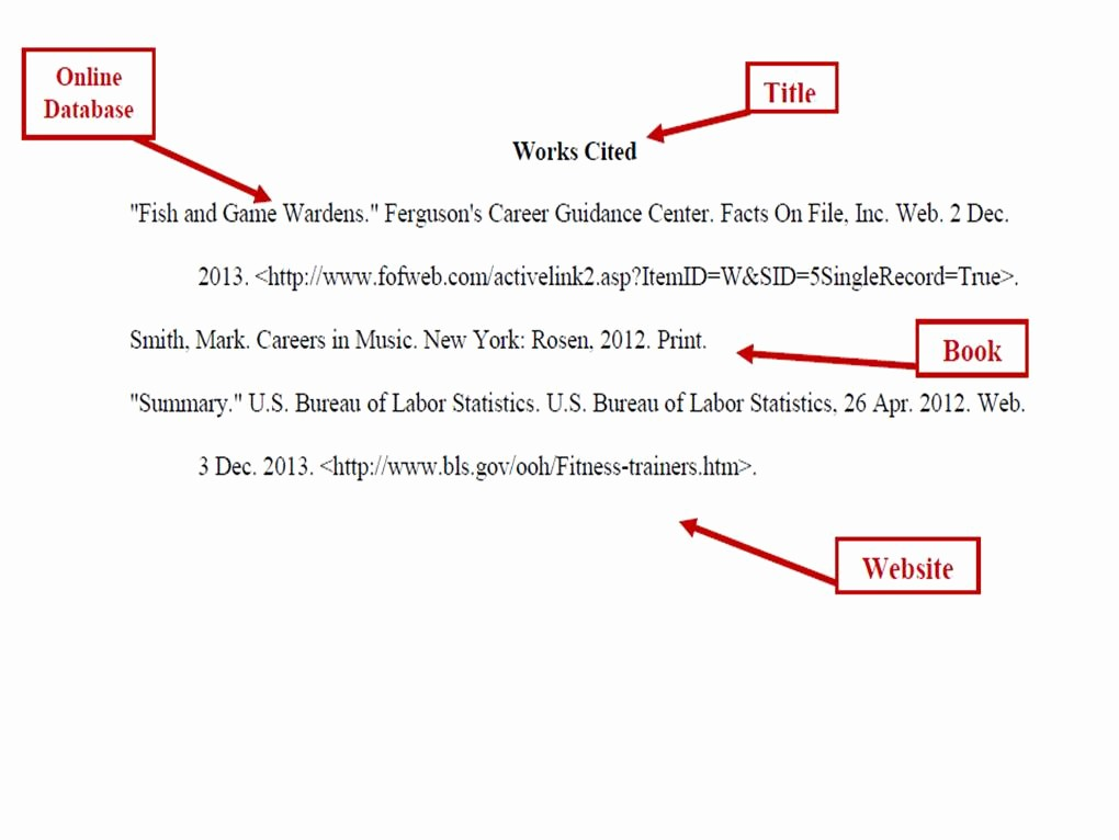 Mla Works Cited Page Template New Mla formating and Citations northeast High School