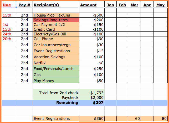 Monthly Bills Spreadsheet Template Excel New 8 Bill Spreadsheet Template