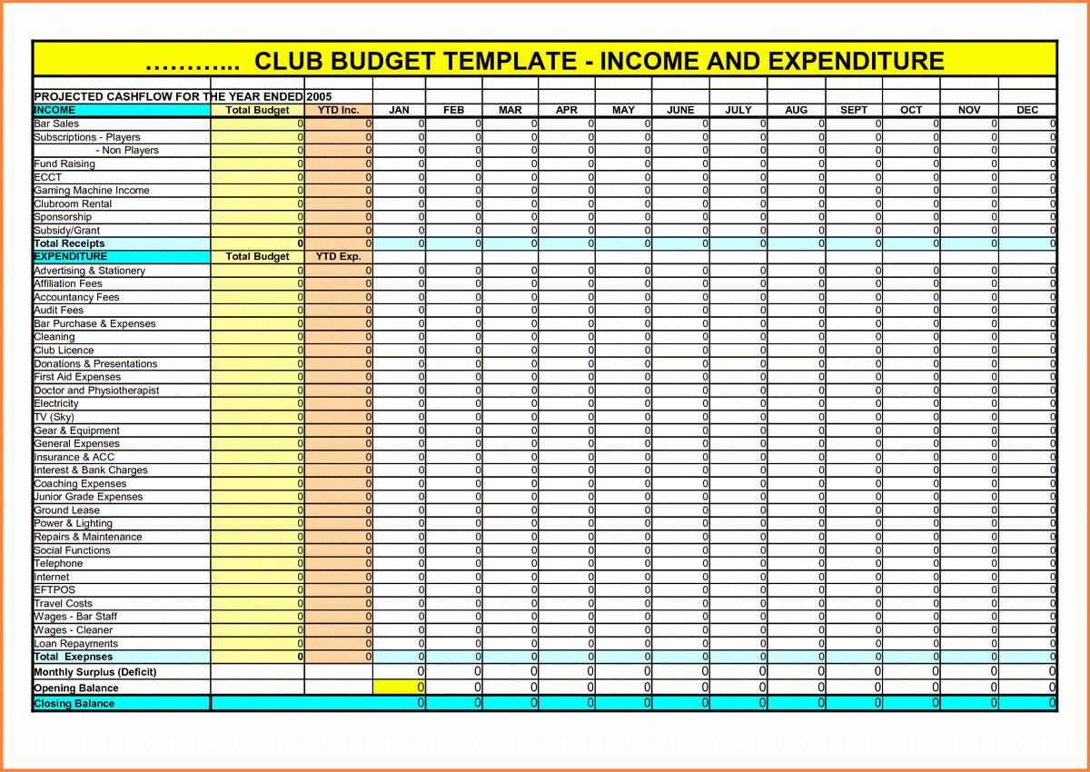 Monthly Bills Spreadsheet Template Excel Unique Expenses Spreadsheet Excel Monthly Maggi Locustdesign Co