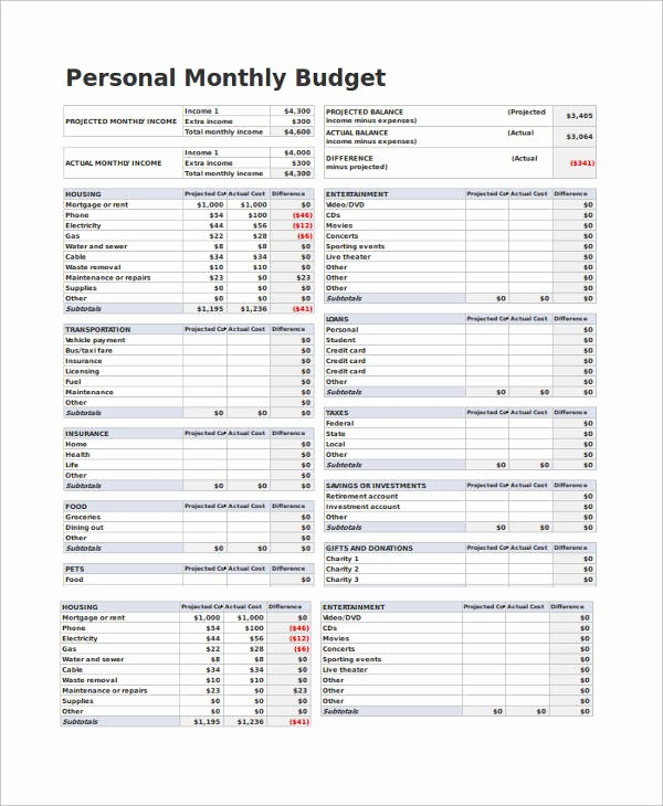 Monthly Budget Example Single Person Beautiful 9 Monthly Bud Samples