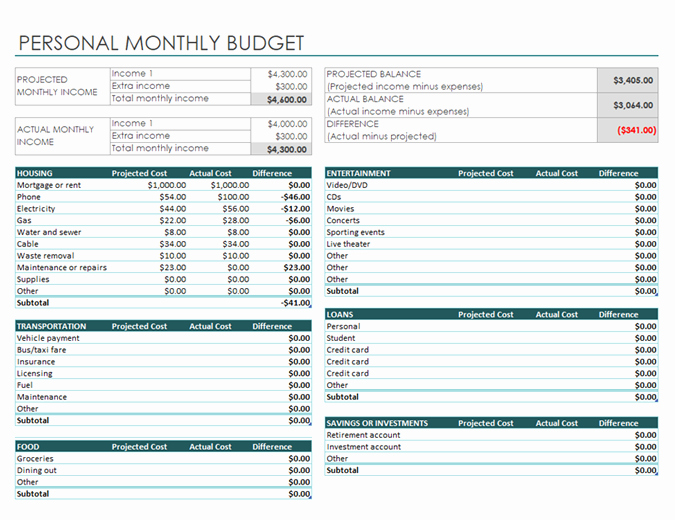 Monthly Budget Example Single Person Beautiful Personal Monthly Bud