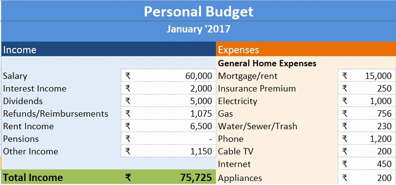 Monthly Budget Example Single Person Best Of Download Free Accounting Templates In Excel
