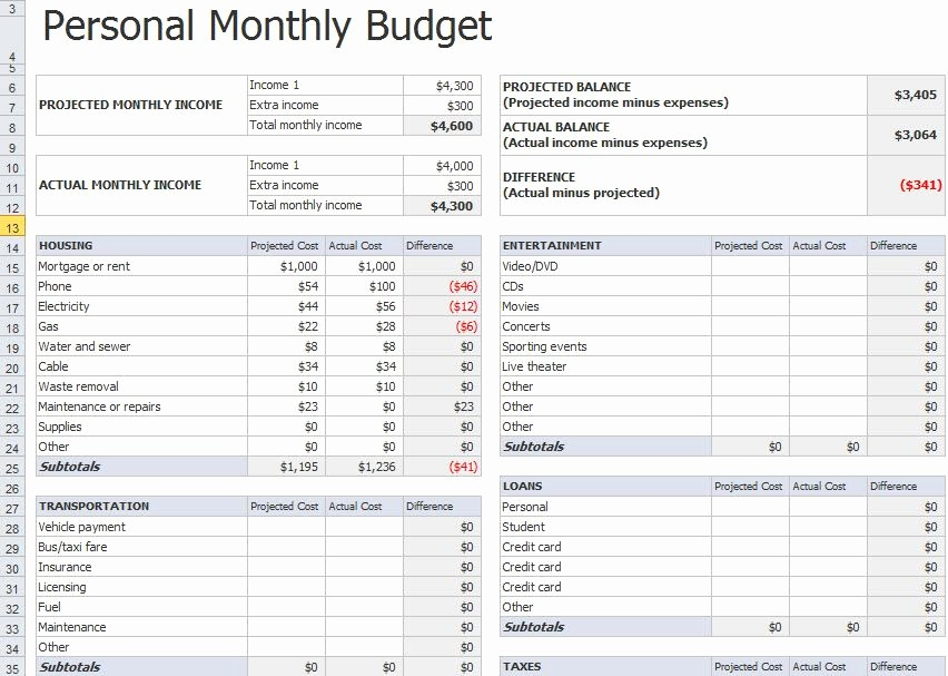Monthly Budget Example Single Person Fresh Personal Monthly Bud Template Documentation