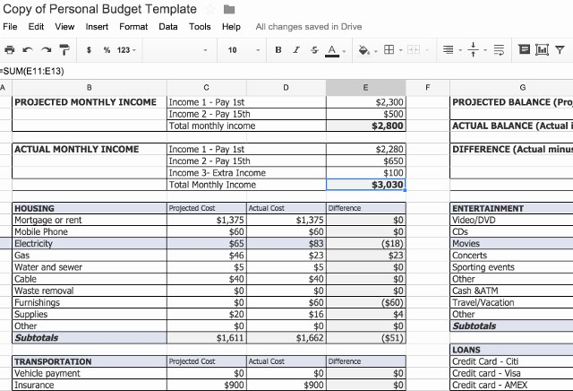 Monthly Budget Example Single Person Inspirational 7 Useful Excel Sheets to Instantly Improve Your Family S