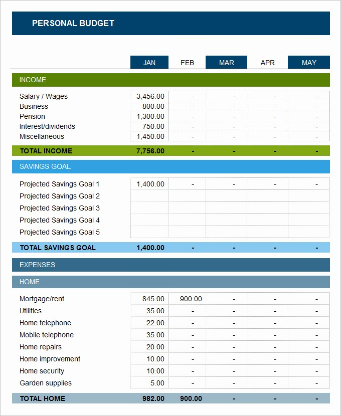 Monthly Budget Example Single Person Unique Yearly Bud Templates – 5 Free Word Excel Documents