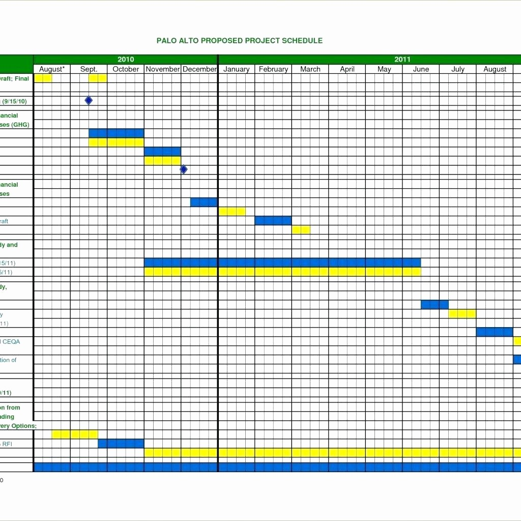 Monthly Employee Shift Schedule Template New Template Employee Shift Schedule Template Excel