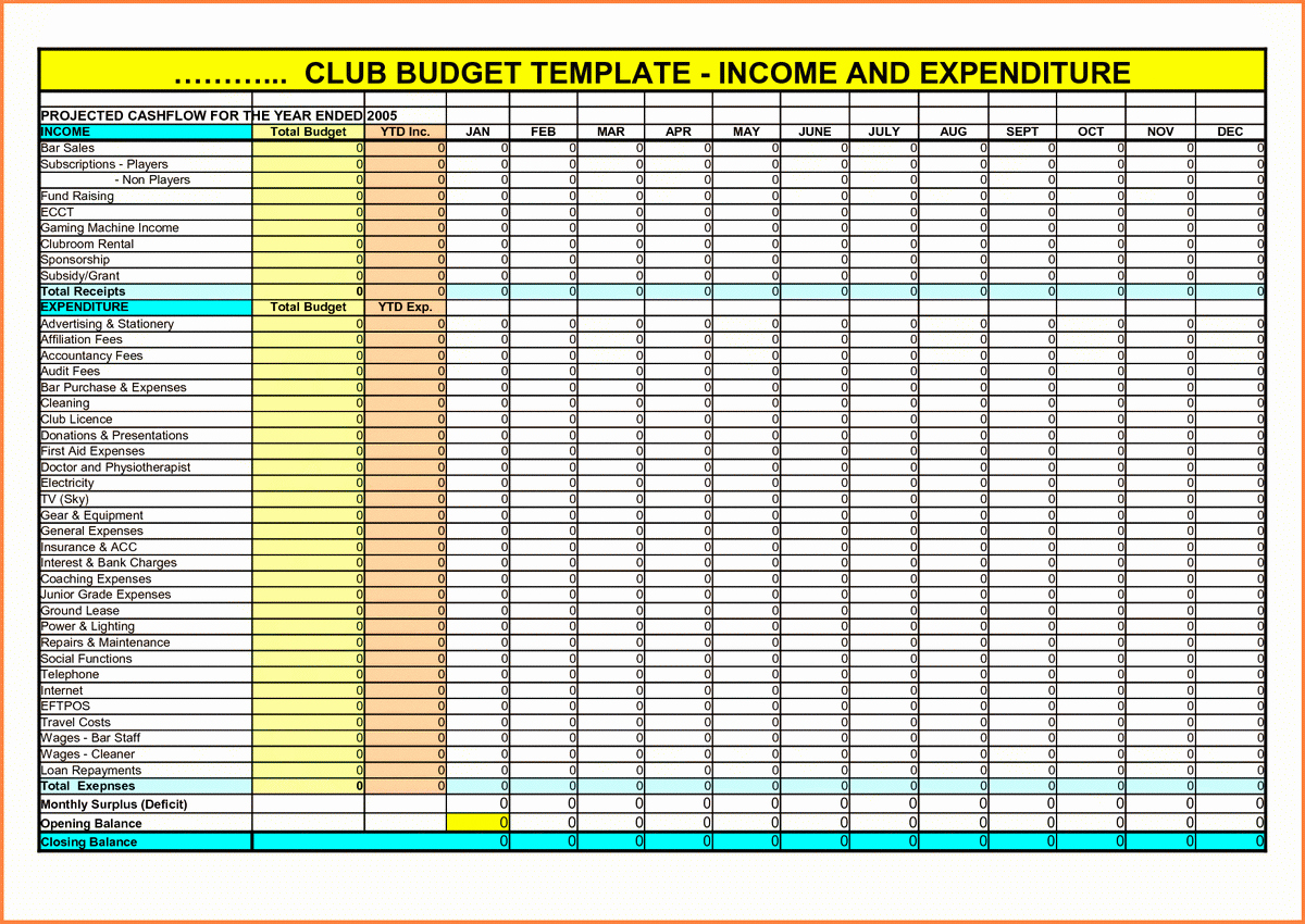 Monthly Expense Sheet Excel Template Beautiful Expenses Spreadsheet Excel Monthly Maggi Locustdesign Co