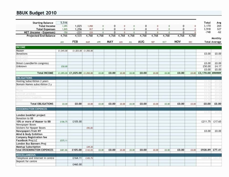 Monthly Expenses Spreadsheet Template Excel Awesome Small Business Monthly Expense Template Kubre Euforic Co