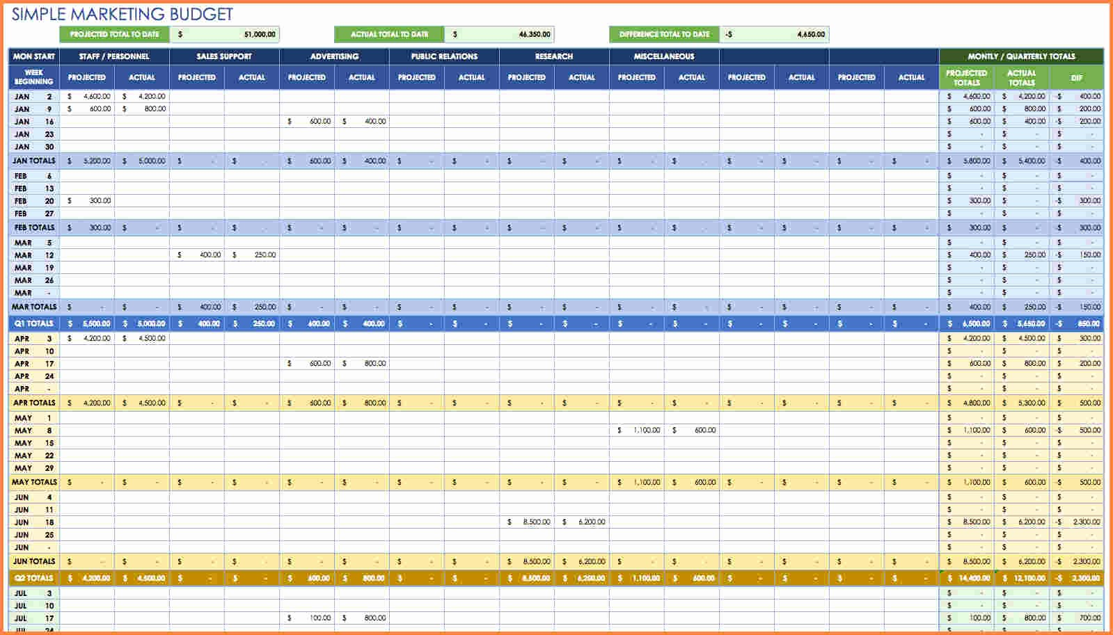 Monthly Expenses Spreadsheet Template Excel Best Of 10 Monthly Expenses Spreadsheet Template Excel