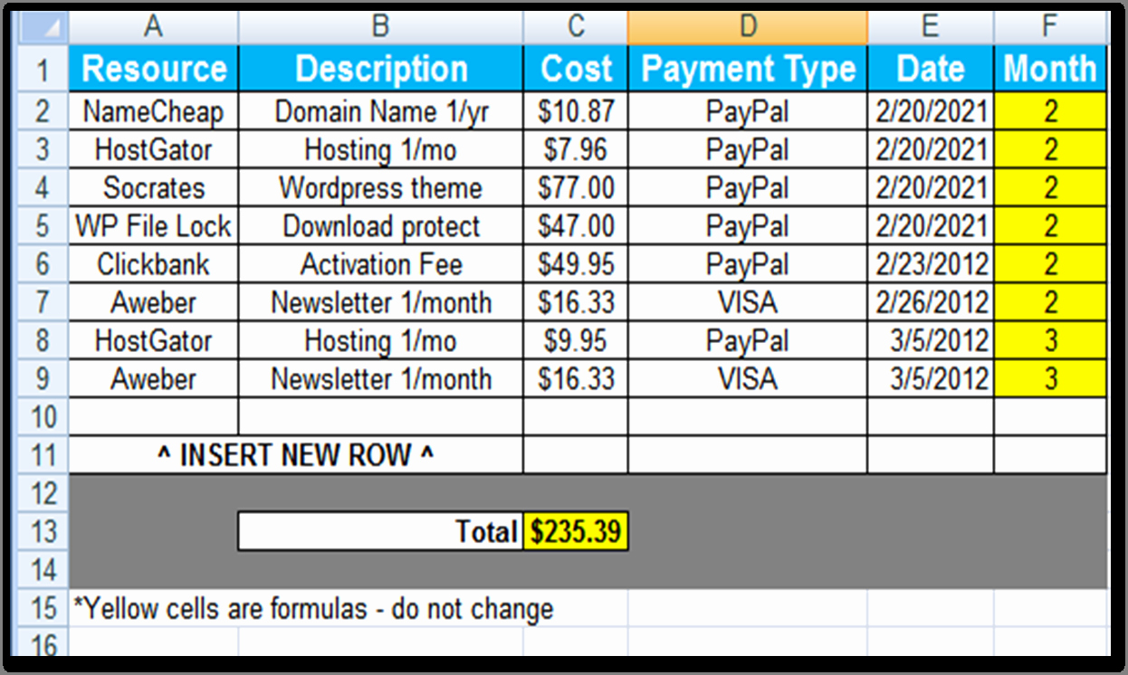 Monthly Expenses Spreadsheet Template Excel New Expense Tracking Spreadsheet Template Tracking Spreadsheet