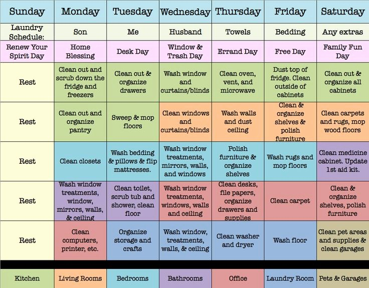Monthly House Cleaning Schedule Template Inspirational How to Make An Efficient Weekly House Cleaning Schedule