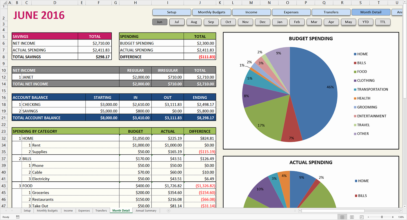 Monthly Household Budget Template Excel Awesome Bud Excel Template