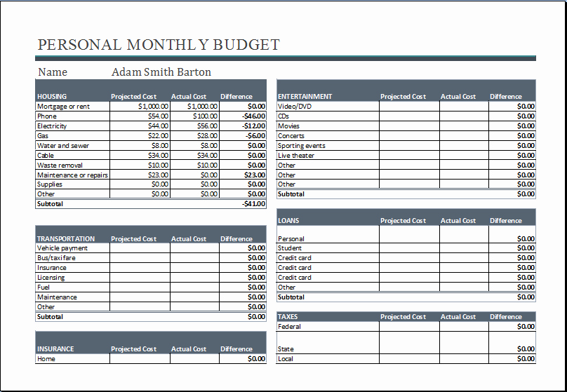 Monthly Household Budget Template Excel Awesome Personal Monthly Bud Worksheet Excel Word Document