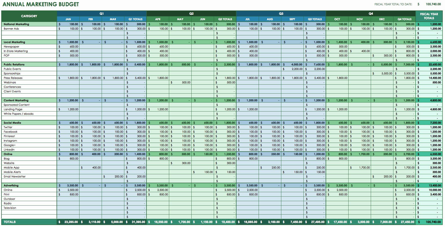 Monthly Household Budget Template Excel Best Of Template Bud Spreadsheet Bud Spreadsheet Spreadsheet
