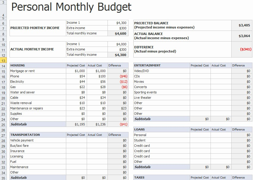 Monthly Household Budget Template Excel Inspirational Personal Monthly Bud Template In Excel