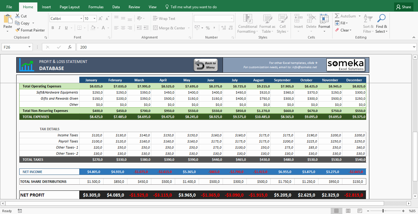 Monthly P&l Template Elegant Monthly Profit and Loss Template
