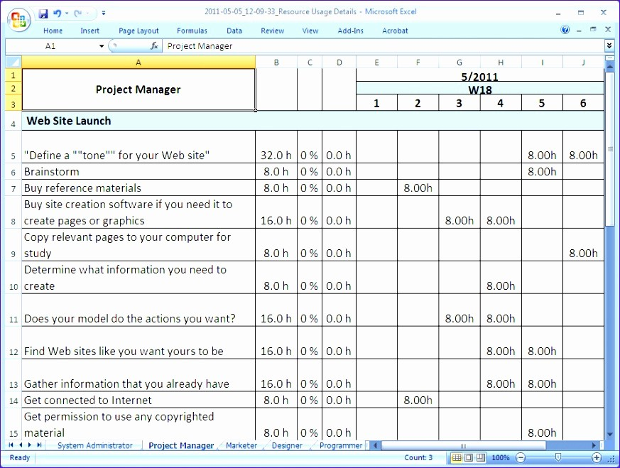 Monthly P&l Template Lovely 12 Template Gantt Chart Excel Exceltemplates