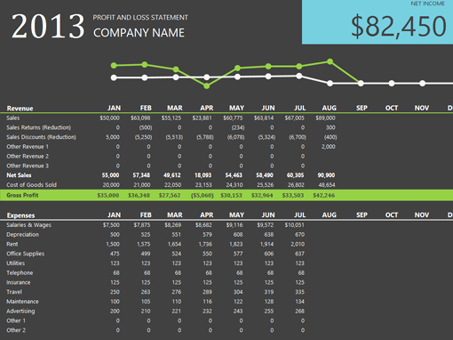 Monthly P&l Template New 10 Profit and Loss Templates Excel Templates