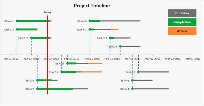 Monthly Project Timeline Template Excel Beautiful Excel Template