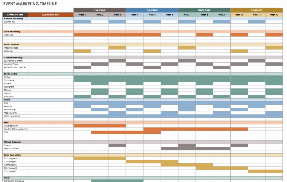 Monthly Project Timeline Template Excel Best Of event Timeline Template Excel