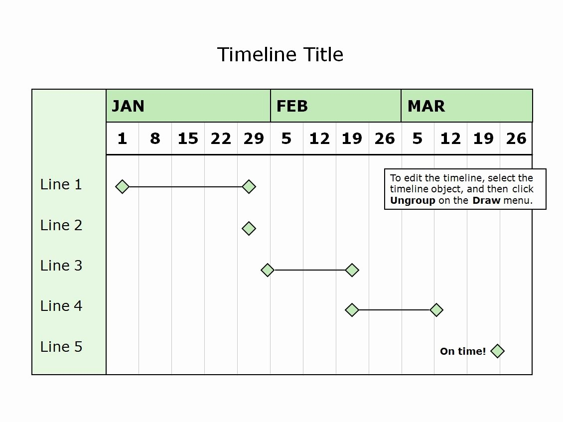 Monthly Project Timeline Template Excel Best Of Weekly Timeline Template