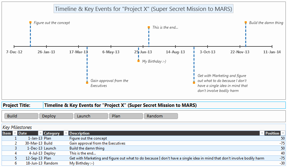 Monthly Project Timeline Template Excel Elegant Project Timeline Template for Excel