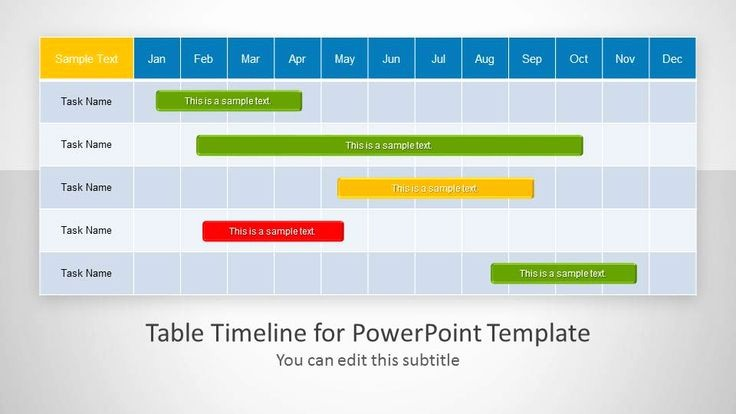 Monthly Project Timeline Template Excel Fresh Pinterest • the World's Catalog Of Ideas