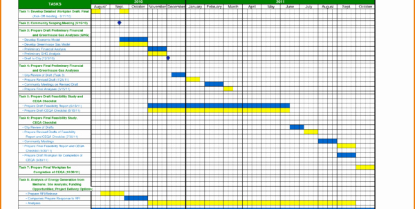 Monthly Project Timeline Template Excel Lovely Monthly Project Timeline Template Excel Timeline