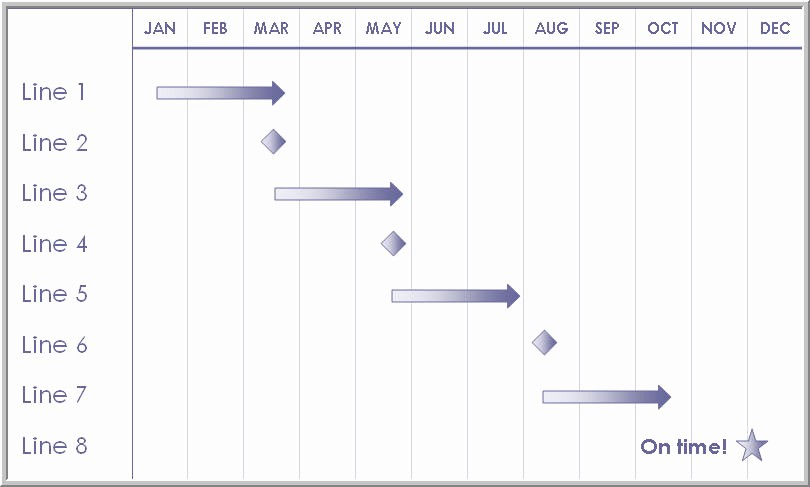 Monthly Project Timeline Template Excel Lovely Powerpoint Monthly Timeline Template