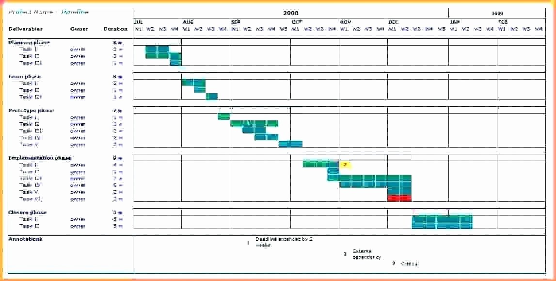 Monthly Project Timeline Template Excel Lovely Timelines In Excel Project Timelines Excel – Gamereviewsub