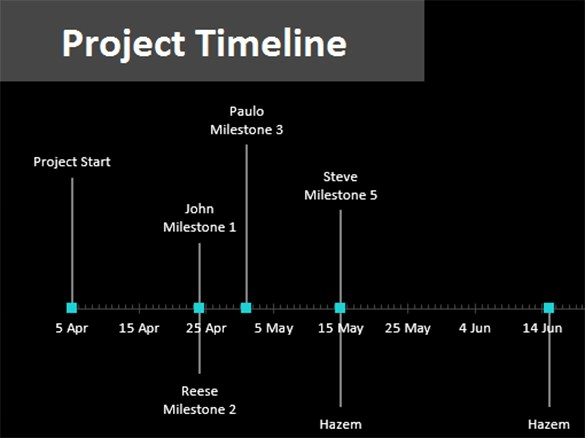 Monthly Project Timeline Template Excel Luxury 8 Project Timeline Templates Ppt