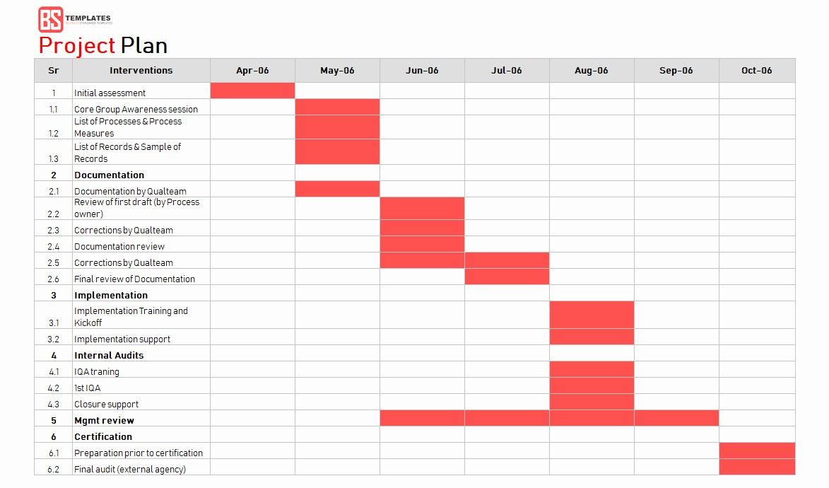 Monthly Project Timeline Template Excel Luxury Monthly Project Timeline Template Excel Timeline