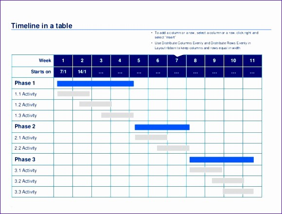 Monthly Project Timeline Template Excel New 10 Excel Timeline Template Exceltemplates Exceltemplates