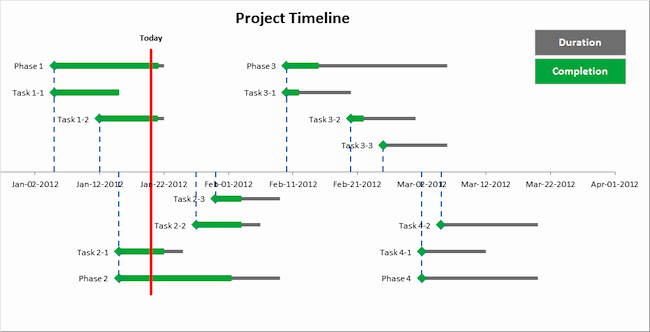 Monthly Project Timeline Template Excel New 5 Bonus Ideas that Will Make Your Project Timeline