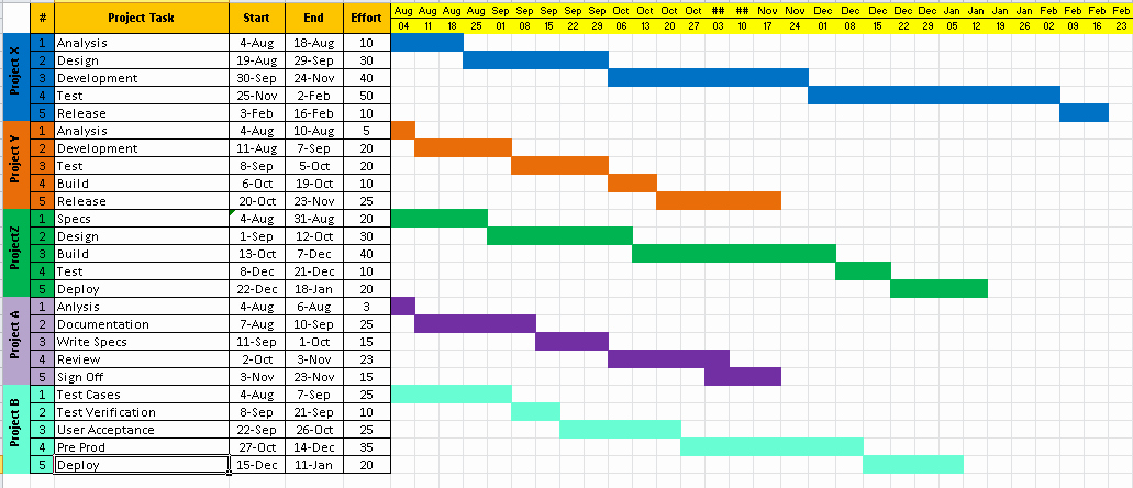 Monthly Project Timeline Template Excel New Project Timeline Template Excel Download Free Project