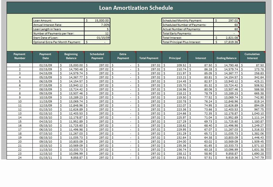 Mortgage Interest Amortization Schedule Excel Best Of 28 Tables to Calculate Loan Amortization Schedule Excel