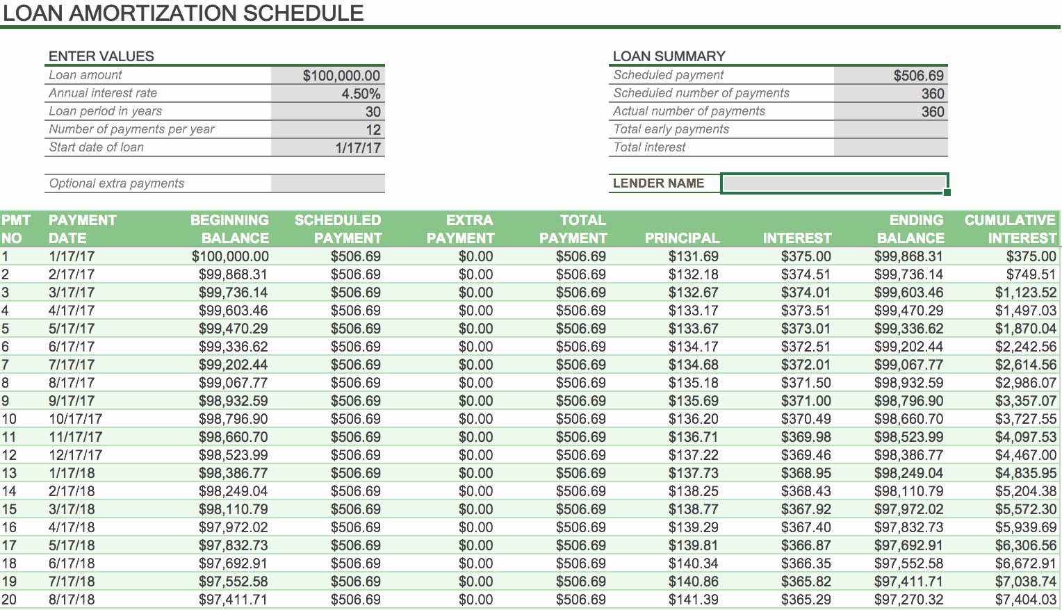 Mortgage Interest Amortization Schedule Excel Best Of Excel Loan Amortization Schedule with Extra Principal