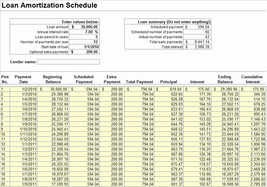 Mortgage Interest Amortization Schedule Excel Elegant Loan Amortization Schedule In Excel