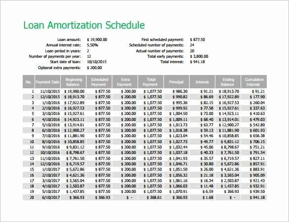 Mortgage Interest Amortization Schedule Excel Fresh Amortization Schedule Templates Find Word Templates