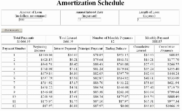 Mortgage Interest Amortization Schedule Excel Fresh Amortization Schedule Templates